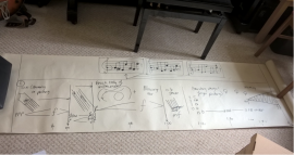 Adopt a composergraphicscore